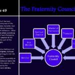 Council Duties